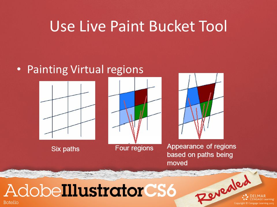 Painting Virtual regions Six paths Four regions Appearance of regions based on paths being moved Use Live Paint Bucket Tool