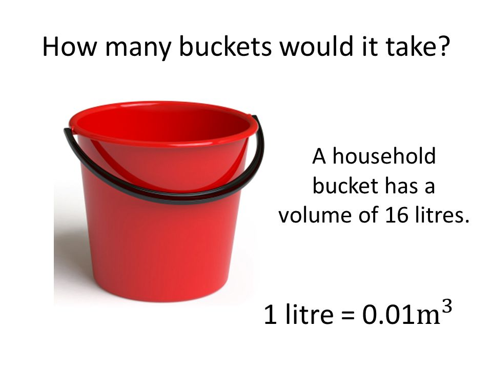 How many buckets would it take? A household bucket has a volume of 16 litres.