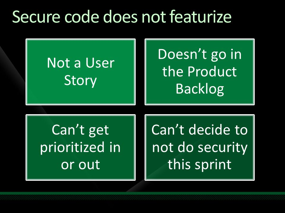 Secure code does not featurize Not a User Story Doesn't go in the Product Backlog Can't get prioritized in or out Can't decide to not do security this sprint