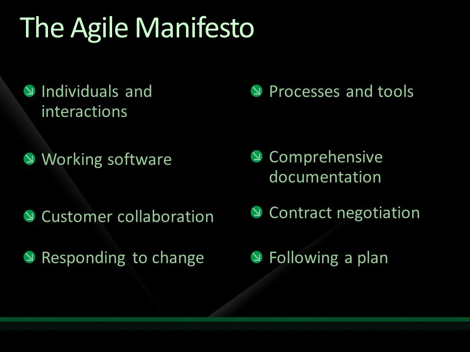 The Agile Manifesto Individuals and interactions Working software Customer collaboration Responding to change Processes and tools Comprehensive documentation Contract negotiation Following a plan