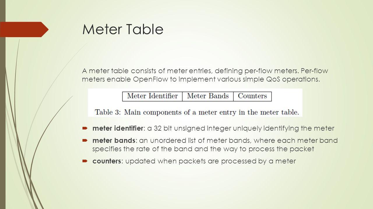 Meter Table A meter table consists of meter entries, defining per-flow meters.