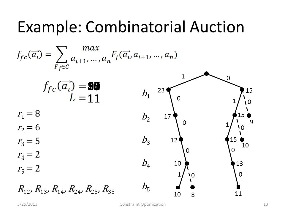 Example: Combinatorial Auction 3/25/2013Constraint Optimization13 1 0 0 1 0 0 1 0 1 0 0 0 23 10 17 12 10 8 15 13 11 9 0 10 23 17 12 10 8 15 13 11 9 10 r 1 = 8 r 2 = 6 r 3 = 5 r 4 = 2 r 5 = 2 R 12, R 13, R 14, R 24, R 25, R 35 b1b2b3b4b5b1b2b3b4b5