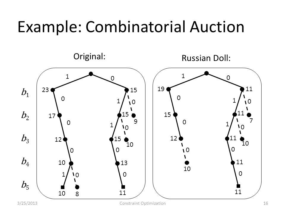 Example: Combinatorial Auction 3/25/2013Constraint Optimization16 1 0 0 0 1 0 1 0 0 0 0 19 15 12 10 11 7 10 Russian Doll: 10 1 0 0 1 0 0 1 0 1 0 0 0 0 23 17 12 10 8 15 13 11 9 10 Original: b1b2b3b4b5b1b2b3b4b5