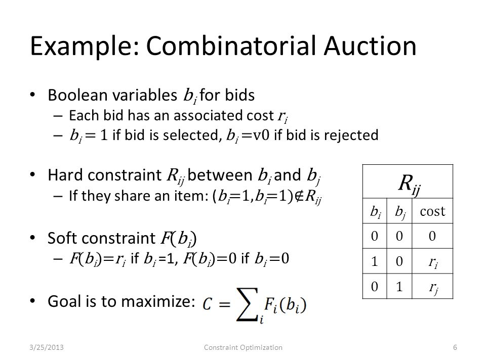 Example: Combinatorial Auction Consider the following set of bids: 3/25/2013Constraint Optimization7 b1b1 b2b2 b3b3 b4b4 b5b5 Optimal solution: b 1 = 0, b 2 = 1, b 3 = 1, b 4 = 0, b 5 = 0 b 1 = {1,2,3,4} D b 1 = {0,1} r 1 = 8 b 2 = {2,3,6} D b 2 = {0,1} r 2 = 6 b 3 = {1,4,5} D b 3 = {0,1} r 3 = 5 b 4 = {2,8} D b 4 = {0,1} r 4 = 2 b 5 = {5,6} D b 5 = {0,1} r 5 = 2 R 12, R 13, R 14, R 24, R 25, R 35