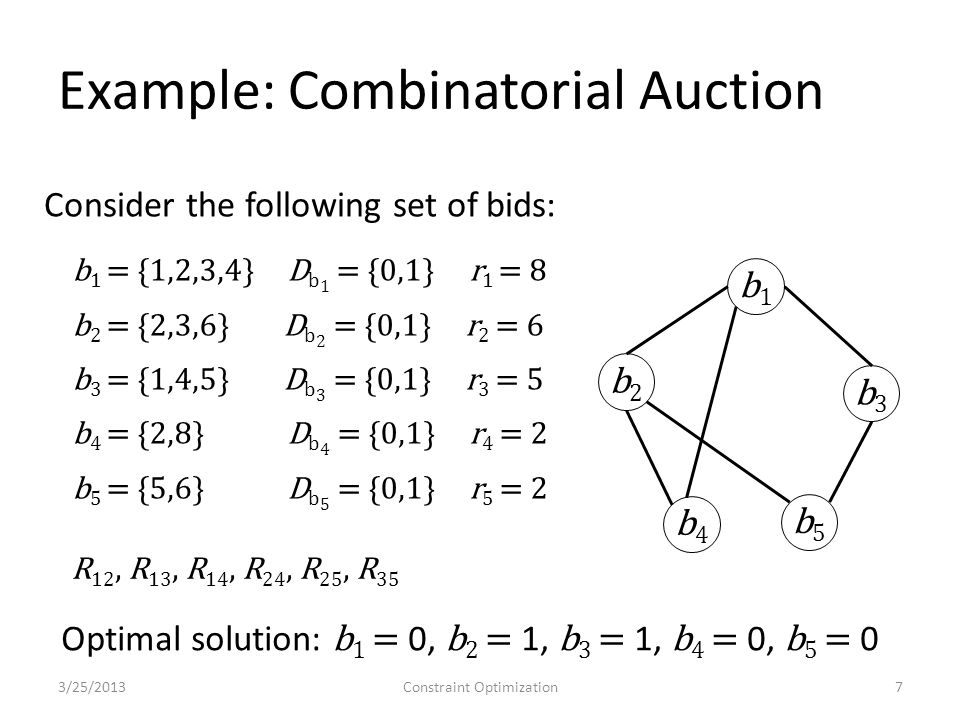 Example: Combinatorial Auction 3/25/2013Constraint Optimization48 In this case the bounding functions perform similarly, but mini-bucket is more accurate.