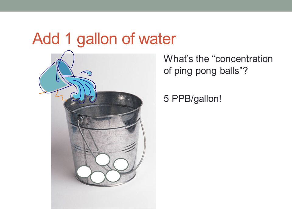 Add 1 gallon of water What's the concentration of ping pong balls 5 PPB/gallon!