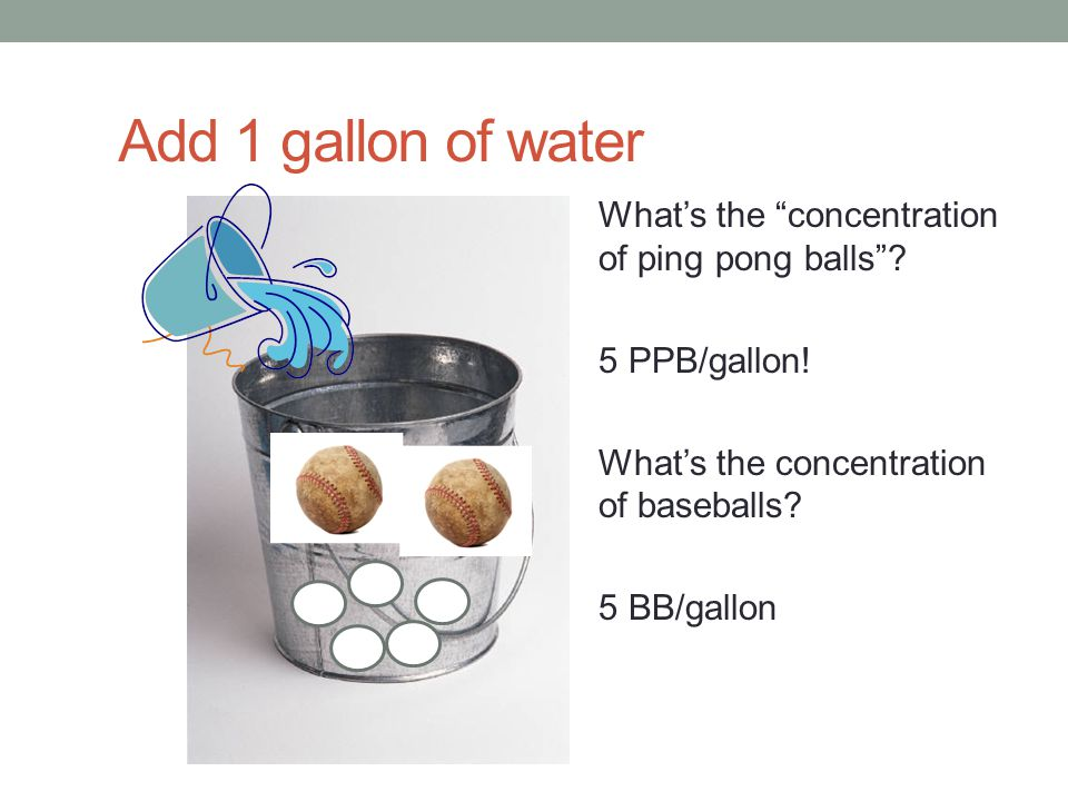 Add 1 gallon of water What's the concentration of ping pong balls .