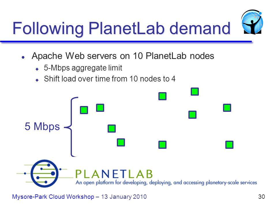 30 5 Mbps Following PlanetLab demand l Apache Web servers on 10 PlanetLab nodes u 5-Mbps aggregate limit u Shift load over time from 10 nodes to 4 Mysore-Park Cloud Workshop – 13 January 2010