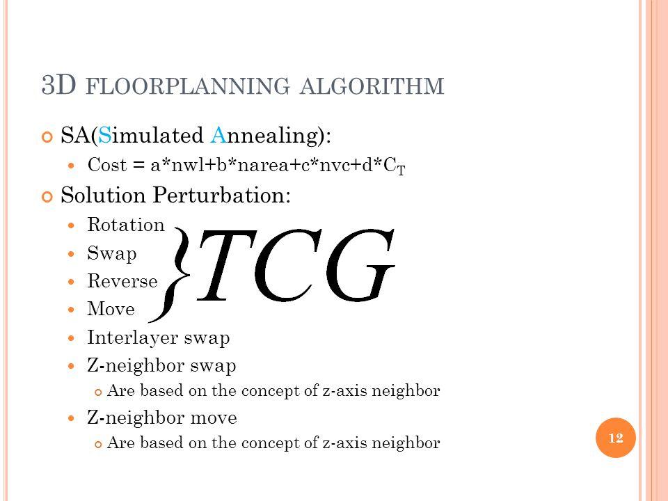 3D FLOORPLANNING ALGORITHM SA(Simulated Annealing): Cost = a*nwl+b*narea+c*nvc+d*C T Solution Perturbation: Rotation Swap Reverse Move Interlayer swap
