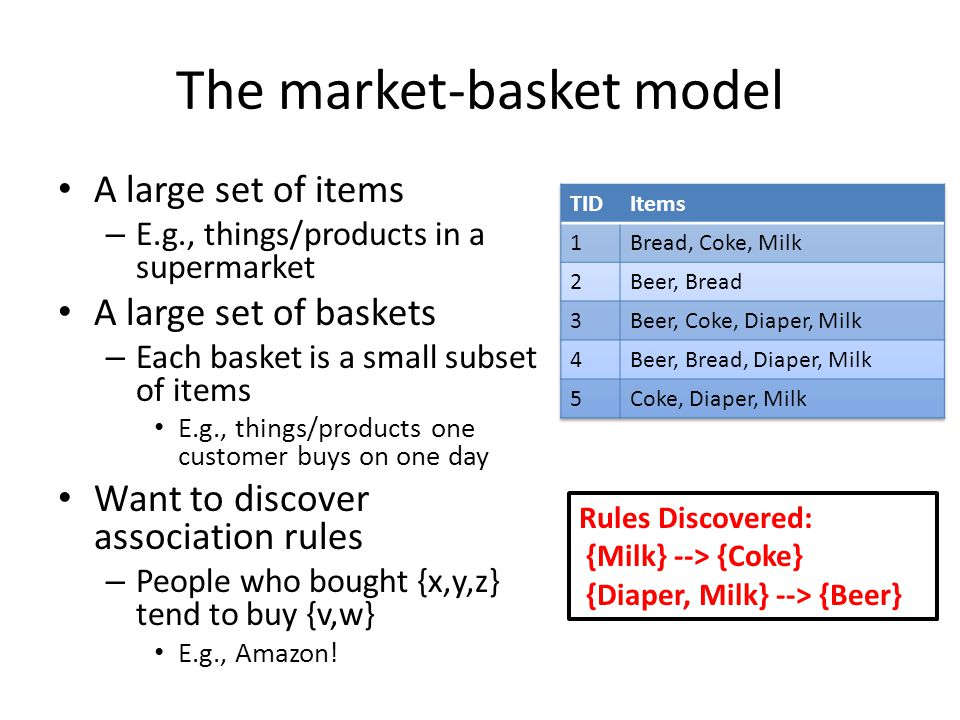 The market-basket model A large set of items – E.g., things/products in a supermarket A large set of baskets – Each basket is a small subset of items