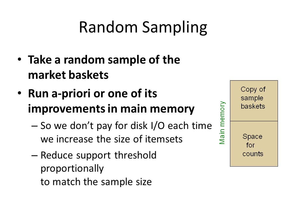 Random Sampling Take a random sample of the market baskets Run a-priori or one of its improvements in main memory – So we don't pay for disk I/O each