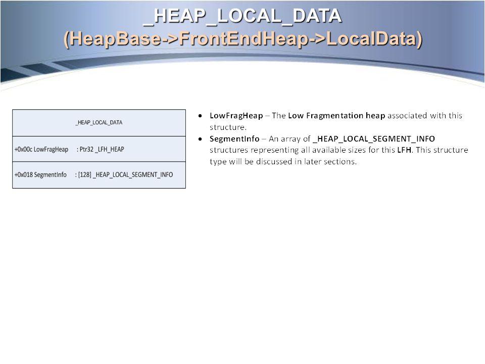_HEAP_LOCAL_SEGMENT_INFO ( HeapBase->FrontEndHeap->LocalData->SegmentInfo[])