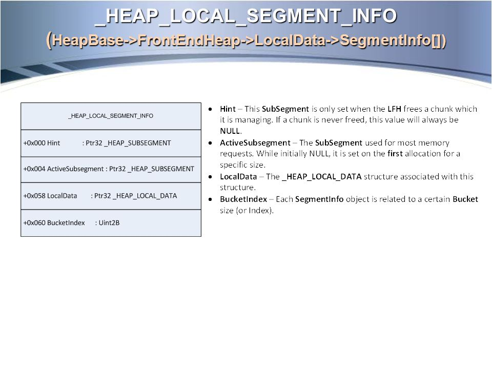 _HEAP_SUBSEGMENT (HeapBase->FrontEndHeap->LocalData->SegmentInfo[]->Hint,ActiveSubsegment,CachedItems)