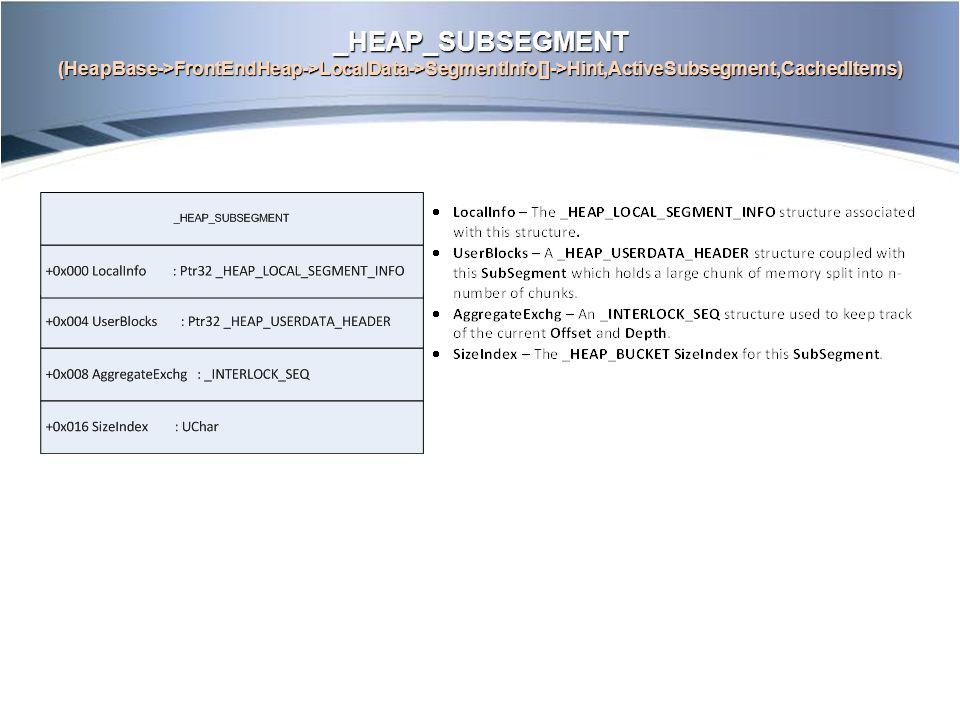 _HEAP_USERDATA_HEADER (HeapBase->FrontEndHeap->LocalData->SegmentInfo[]- >Hint,ActiveSubsegment,CachedItems->UserBlocks)
