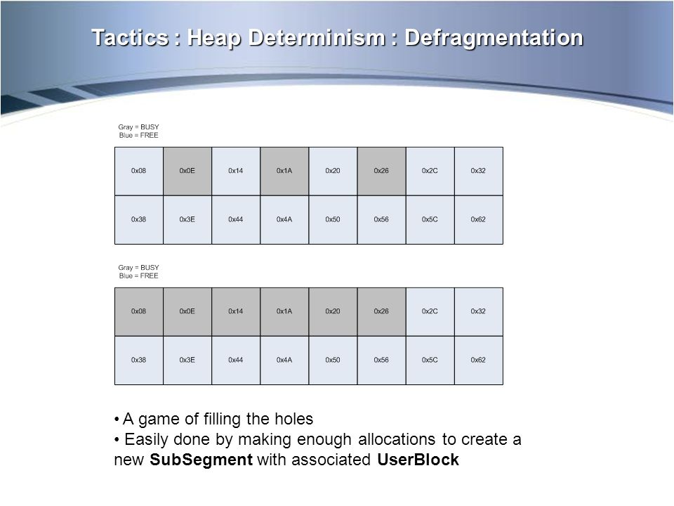 Tactics : Heap Determinism : Defragmentation A game of filling the holes Easily done by making enough allocations to create a new SubSegment with associated UserBlock
