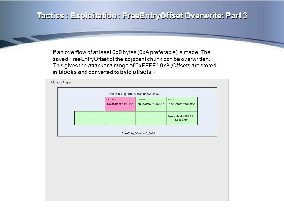 Tactics : Exploitation : FreeEntryOffset Overwrite: Part 3 If an overflow of at least 0x9 bytes (0xA preferable) is made.