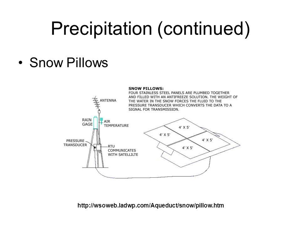8 Snow Pillows
