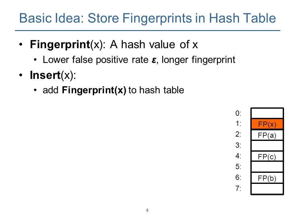 Basic Idea: Store Fingerprints in Hash Table 9 Fingerprint(x): A hash value of x Lower false positive rate ε, longer fingerprint Insert(x): add Fingerprint(x) to hash table Lookup(x): search Fingerprint(x) in hashtable FP(a) 0: 1: 2: 3: FP(c) FP(b) 5: 6: 7: 4: FP(x) Lookup(x)= found