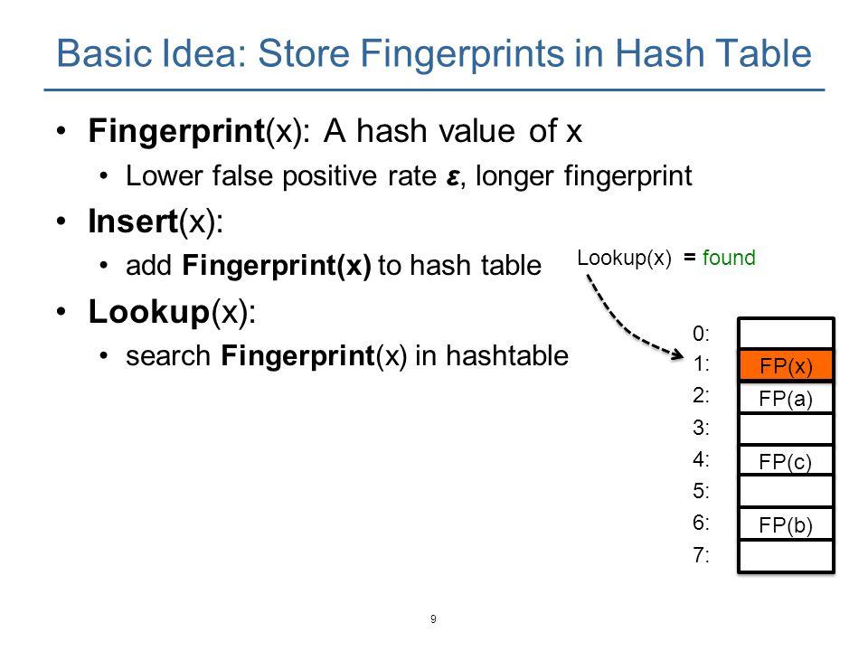 Basic Idea: Store Fingerprints in Hash Table 10 Fingerprint(x): A hash value of x Lower false positive rate ε, longer fingerprint Insert(x): add Fingerprint(x) to hash table Lookup(x): search Fingerprint(x) in hashtable Delete(x): remove Fingerprint(x) from hashtable FP(a) 0: 1: 2: 3: FP(c) FP(b) 5: 6: 7: 4: FP(x) Delete(x) How to Construct Hashtable?