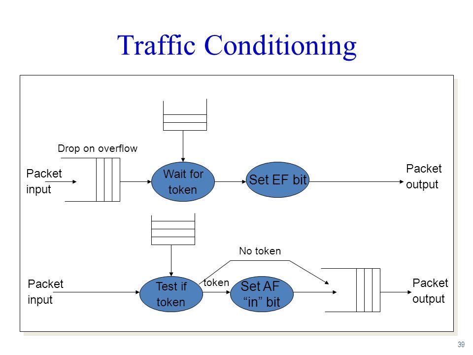 """39 Traffic Conditioning Wait for token Set EF bit Packet input Packet output Test if token Set AF """"in"""" bit token No token Packet input Packet output D"""