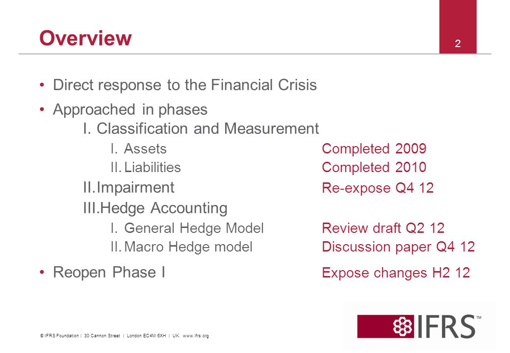 Overview Direct response to the Financial Crisis Approached in phases I.Classification and Measurement I.AssetsCompleted 2009 II.LiabilitiesCompleted