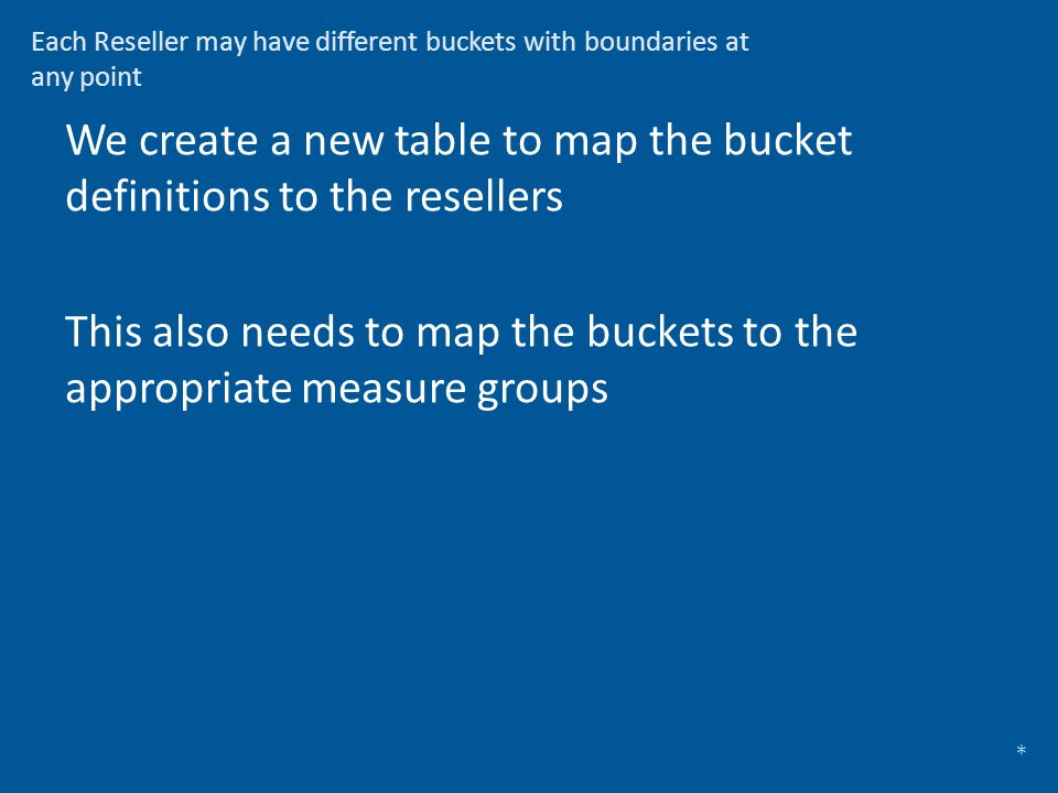We create a new table to map the bucket definitions to the resellers This also needs to map the buckets to the appropriate measure groups Each Reselle