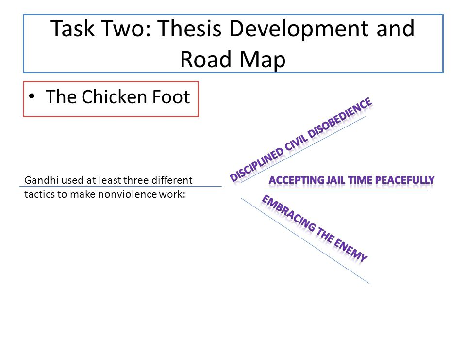 Task Two: Thesis Development and Road Map The Chicken Foot Gandhi used at least three different tactics to make nonviolence work: