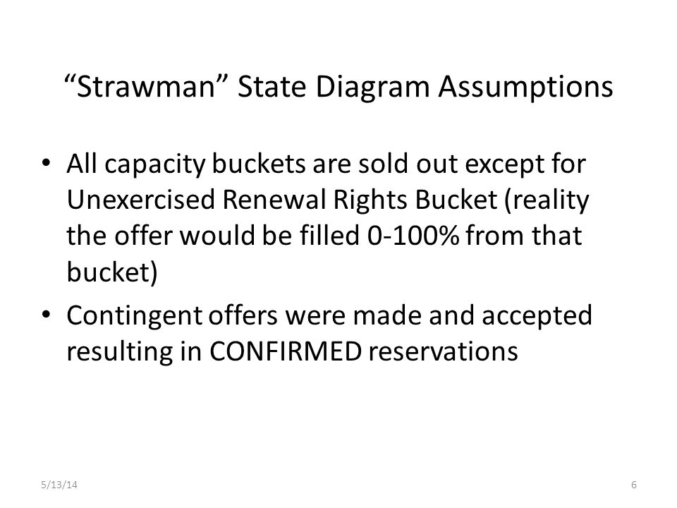 Strawman State Diagram Assumptions All capacity buckets are sold out except for Unexercised Renewal Rights Bucket (reality the offer would be filled 0-100% from that bucket) Contingent offers were made and accepted resulting in CONFIRMED reservations 5/13/146