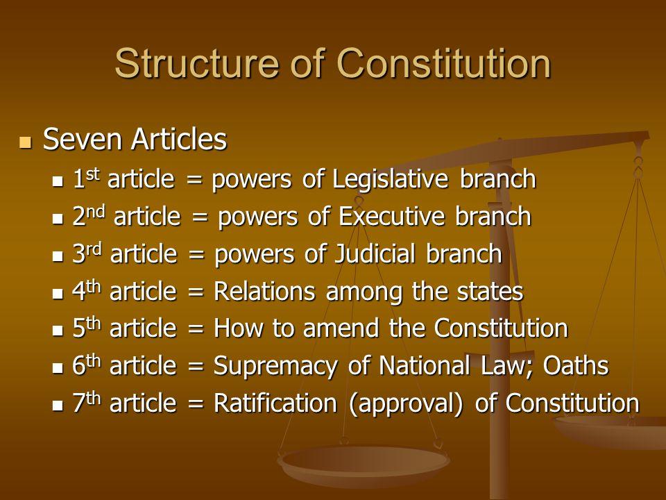 Federalism: Floor and Ceiling?.