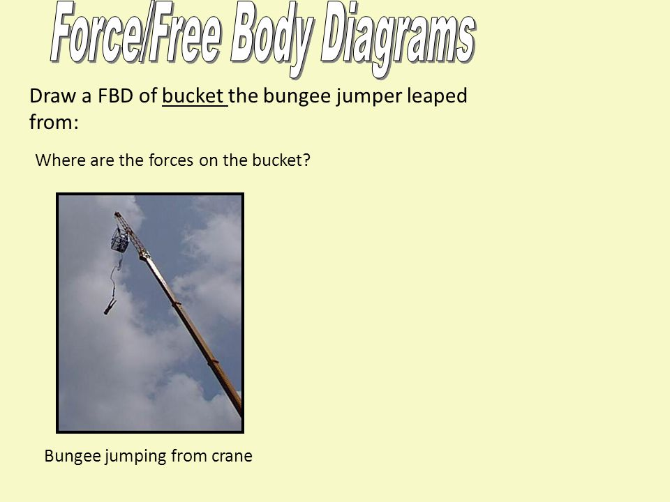 Bungee jumping from crane Draw a FBD of bucket the bungee jumper leaped from: Where are the forces on the bucket?