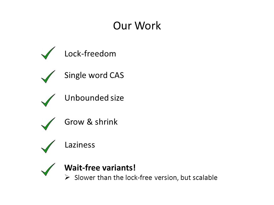 Our Work Lock-freedom Single word CAS Laziness Unbounded size Grow & shrink Wait-free variants!  Slower than the lock-free version, but scalable