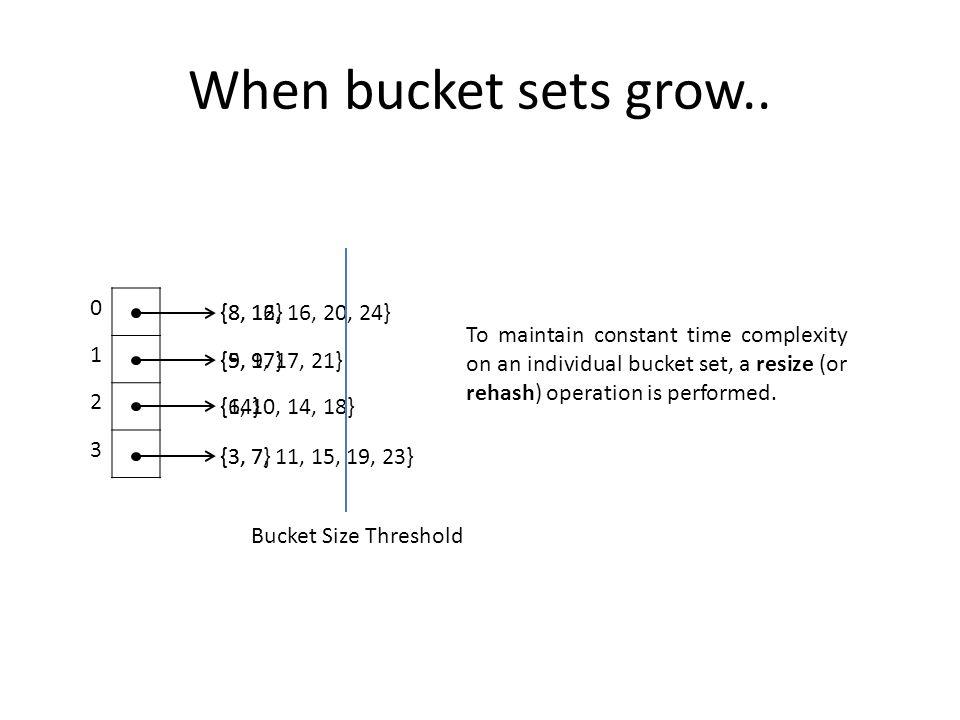 When bucket sets grow..