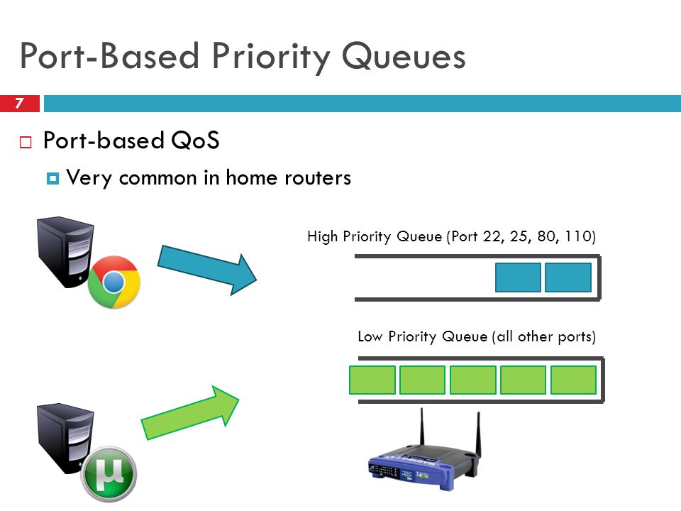 QoS at Internet Scale 8  Priority queues at the edge of the network help  … but what about QoS across the entire Internet.