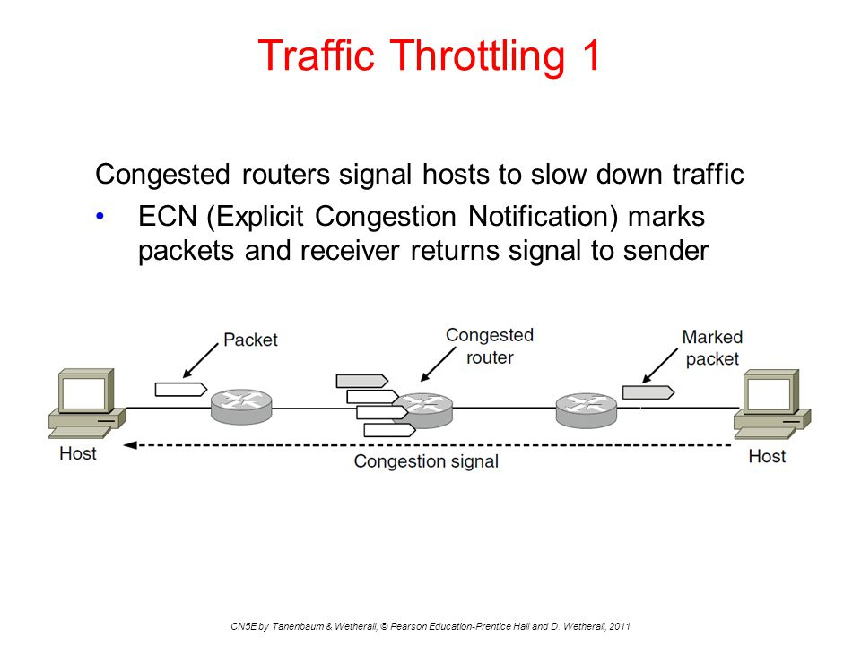 Traffic Throttling 1 CN5E by Tanenbaum & Wetherall, © Pearson Education-Prentice Hall and D. Wetherall, 2011 Congested routers signal hosts to slow do