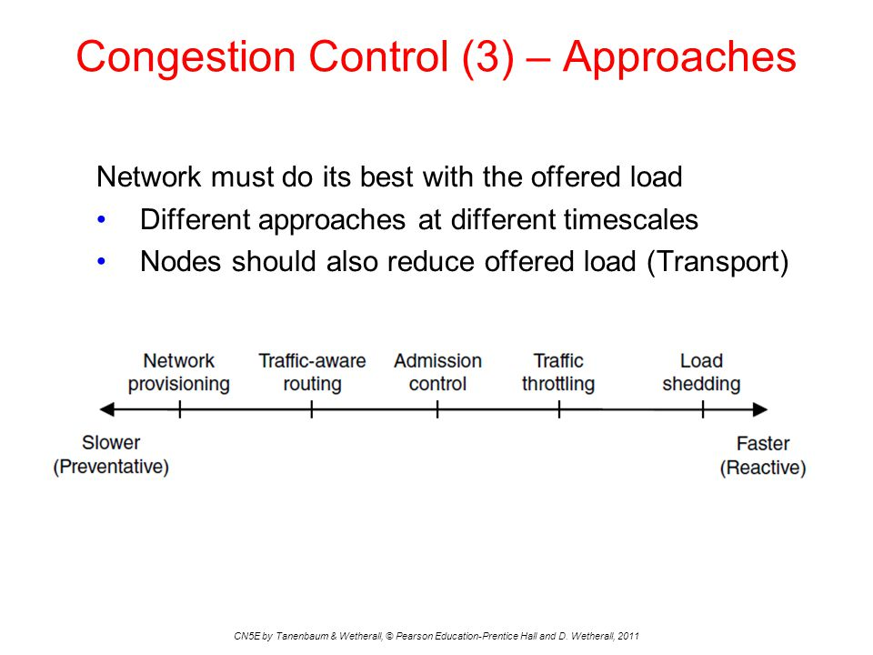Congestion Control (4) – Approaches CN5E by Tanenbaum & Wetherall, © Pearson Education-Prentice Hall and D.