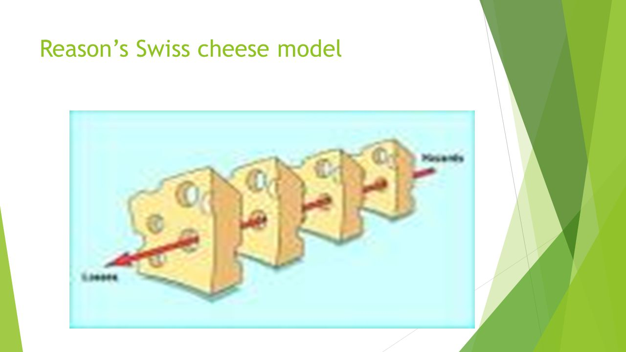 Reason's Swiss cheese model