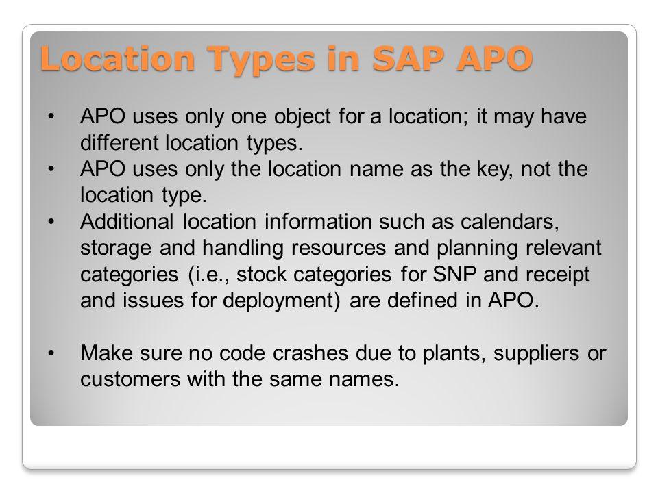 Location Types in SAP APO