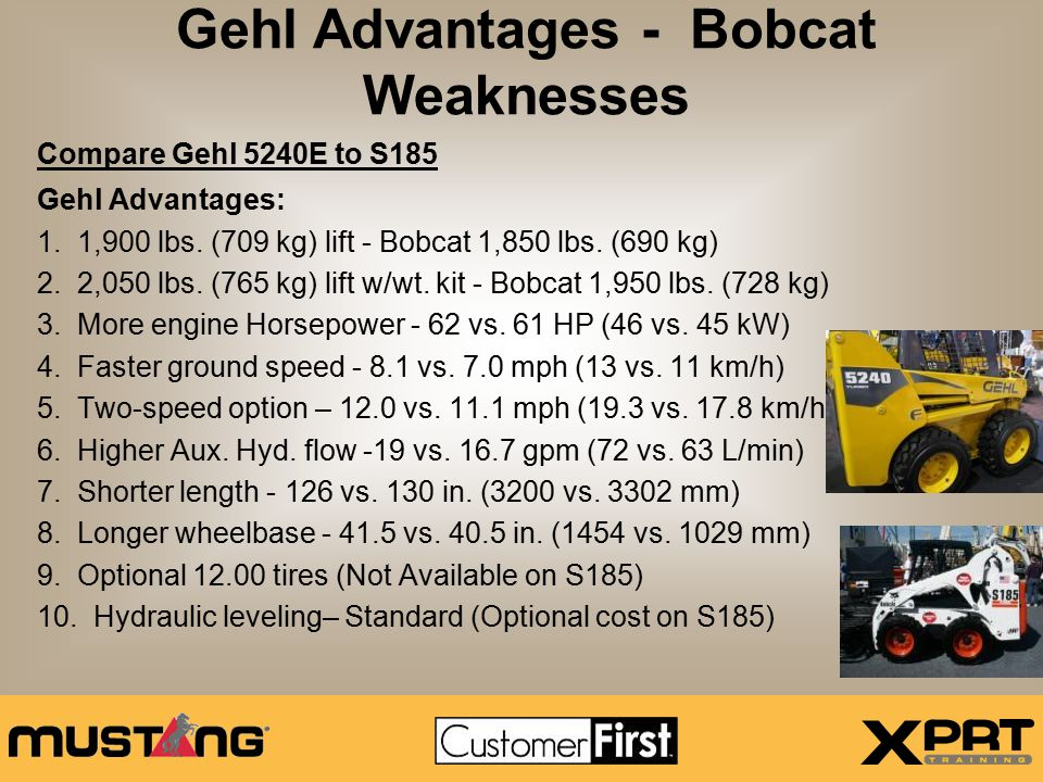 Gehl Advantages - Bobcat Weaknesses Compare Gehl 5240E to S185 Gehl Advantages: 1. 1,900 lbs. (709 kg) lift - Bobcat 1,850 lbs. (690 kg) 2. 2,050 lbs.