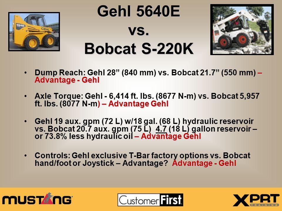 Gehl 6640E vs.S-250 Bobcat – Advantage BobcatHeight to Hinge Pin: Gehl 123 (3120 mm) vs.
