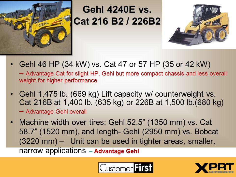 Gehl 4240E vs. Cat 216 B2 / 226B2 Advantage Cat for slight HP, Gehl but more compact chassis and less overall weight for higher performanceGehl 46 HP