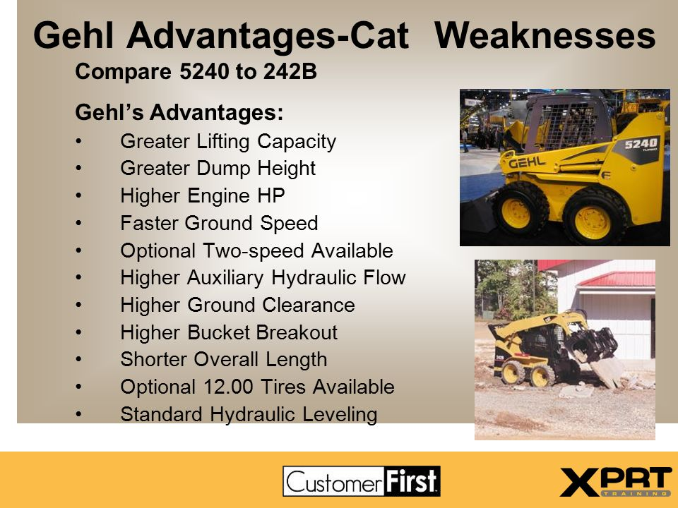 Gehl Advantages-Cat Weaknesses Compare 5240 to 242B Gehl's Advantages: Greater Lifting Capacity Greater Dump Height Higher Engine HP Faster Ground Spe