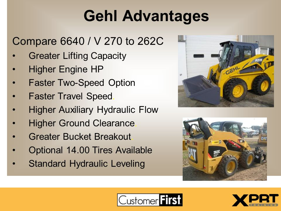 Gehl Advantages Compare 6640 / V 270 to 262C Greater Lifting Capacity Higher Engine HP Faster Two-Speed Option Faster Travel Speed. Higher Auxiliary H