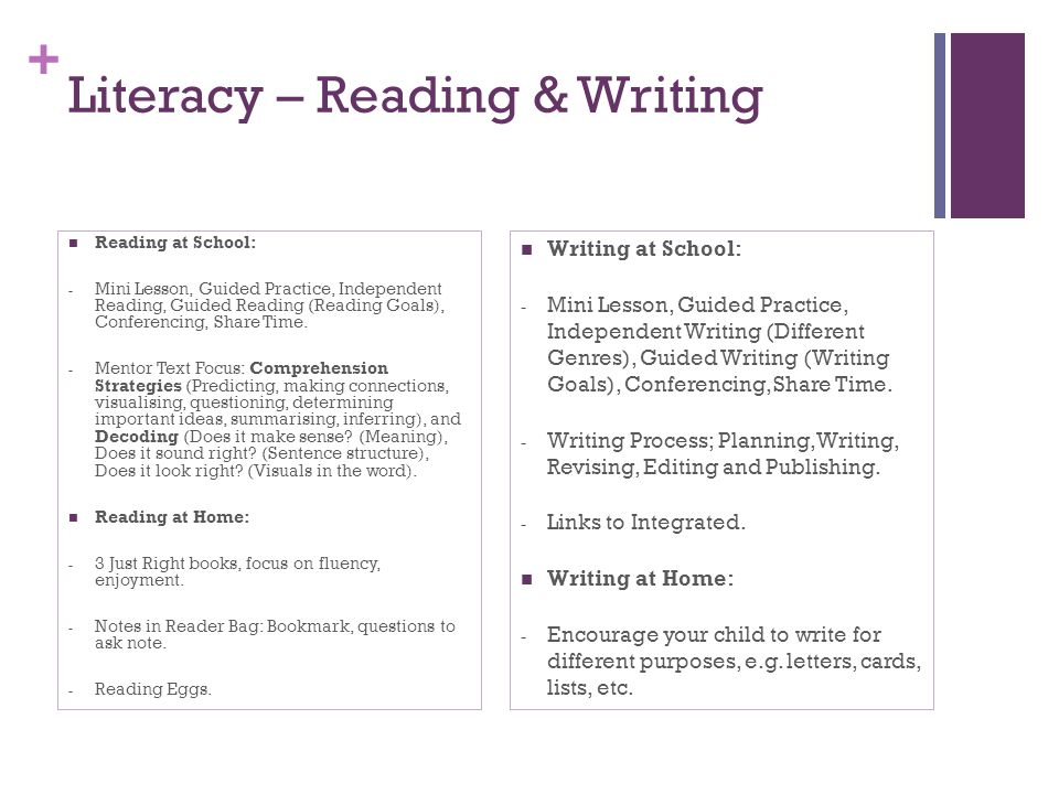 + Literacy – Reading & Writing Reading at School: - Mini Lesson, Guided Practice, Independent Reading, Guided Reading (Reading Goals), Conferencing, Share Time.