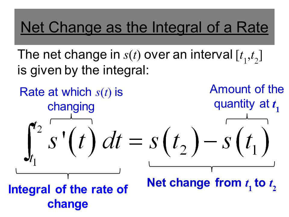 Net Change as the Integral of a Rate The net change in s(t) over an interval [t 1,t 2 ] is given by the integral: Integral of the rate of change Net change from t 1 to t 2 Rate at which s(t) is changing Amount of the quantity at t 1