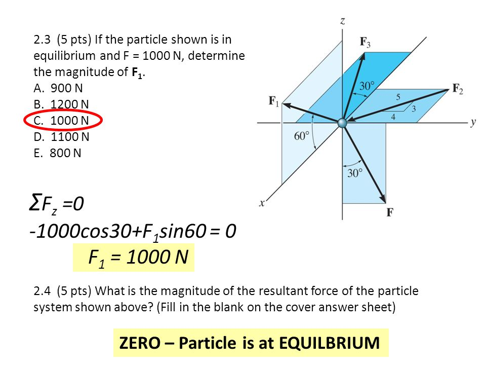 2.4 (5 pts) What is the magnitude of the resultant force of the particle system shown above? (Fill in the blank on the cover answer sheet) ZERO – Part