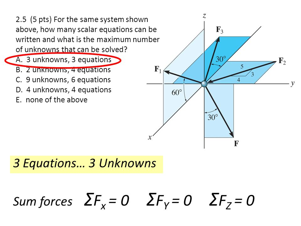 2.5 (5 pts) For the same system shown above, how many scalar equations can be written and what is the maximum number of unknowns that can be solved? A