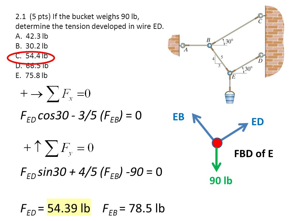 2.1 (5 pts) If the bucket weighs 90 lb, determine the tension developed in wire ED. A. 42.3 lb B. 30.2 lb C. 54.4 lb D. 66.5 lb E. 75.8 lb F ED cos30
