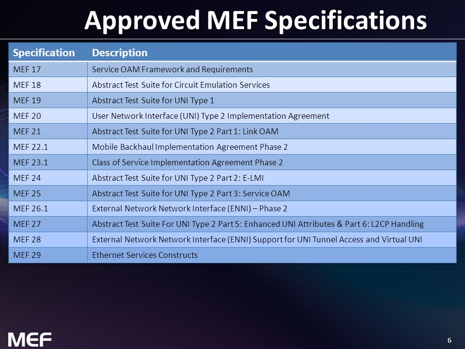 47 EVC Related Performance Service Attributes Five performance attributes are considered in MEF 10.2.1 –Frame Delay Performance –a) Frame Delay –b) Frame Delay Range –c) Mean Frame Dela