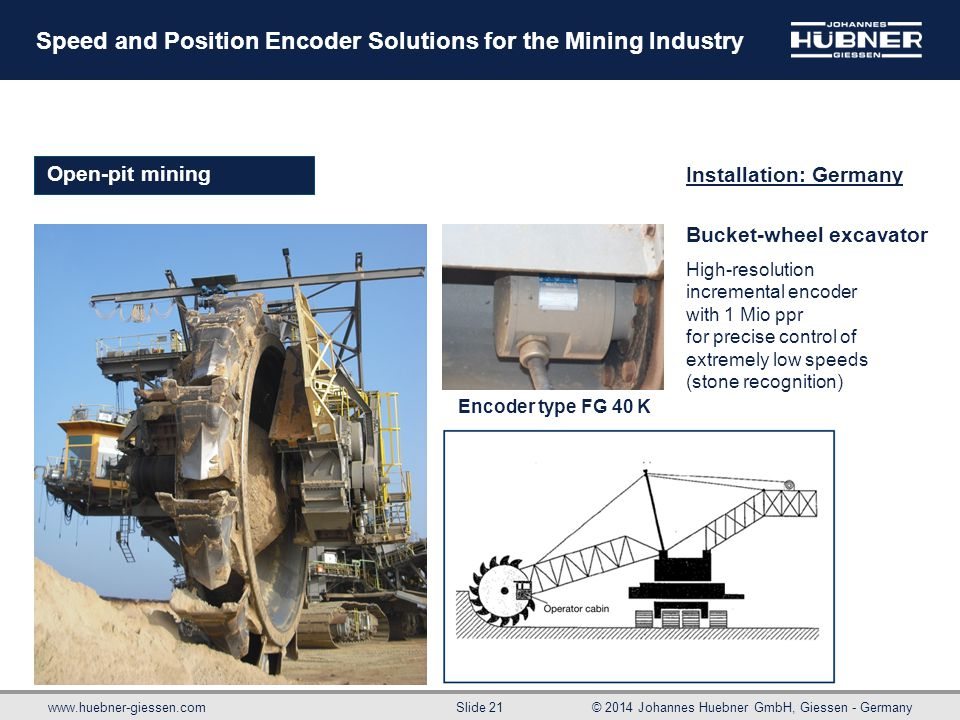 www.huebner-giessen.com© 2014 Johannes Huebner GmbH, Giessen - Germany Slide 21 Speed and Position Encoder Solutions for the Mining Industry Bucket-wh