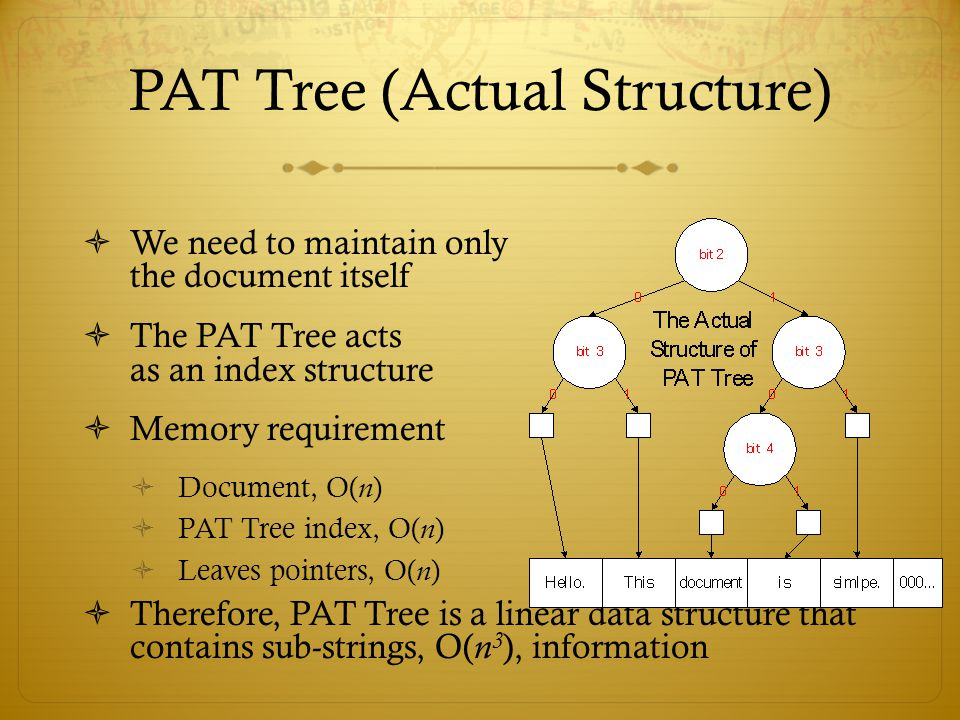 PAT Tree (Actual Structure)  We need to maintain only the document itself  The PAT Tree acts as an index structure  Memory requirement  Document,